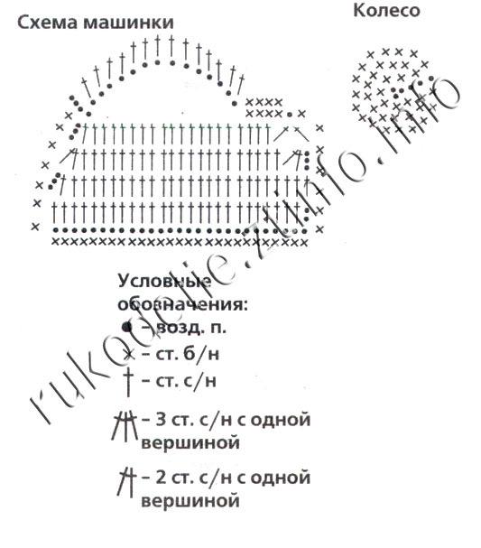 Дизайн садового участка 15 соток своими руками фото 70