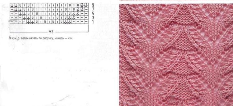Узор ажурного вязания листочки 993
