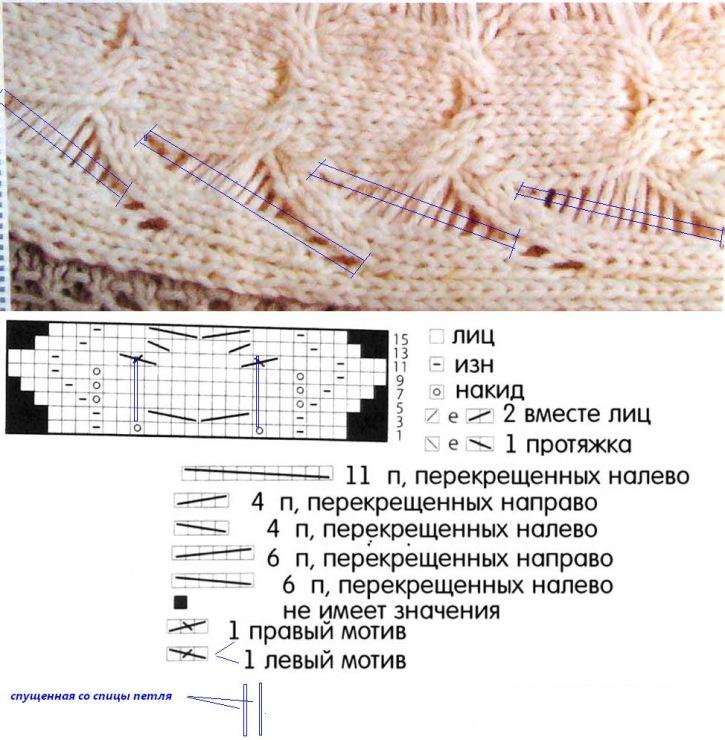 Схема вязания спицами спущенных петель