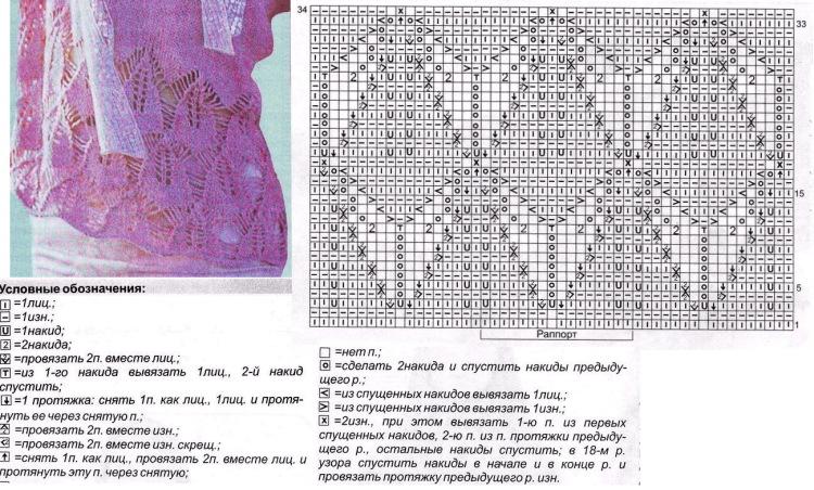 Ажурные листья спицами схемы и описание и обозначения фото