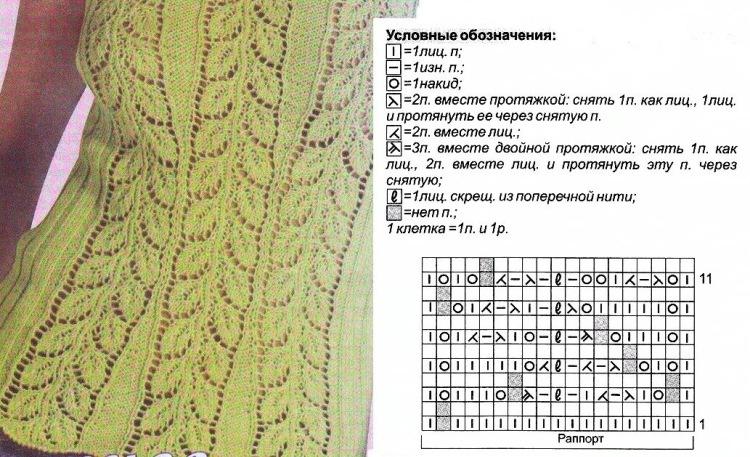 Вязание на спицах рисунок листьями 307