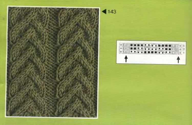 Узоры для вязания спицами.