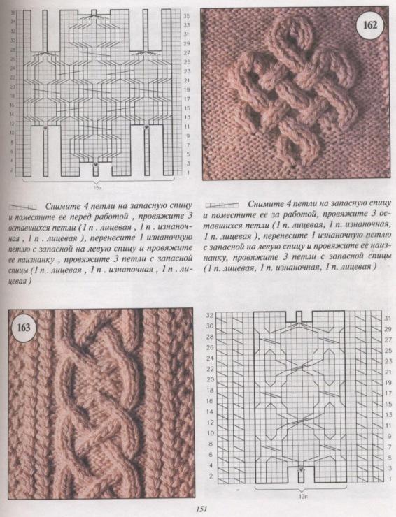 Схема ирландского узора для вязания спицами