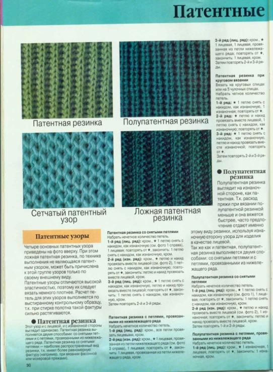 Все виды резинки вязание спицами 803